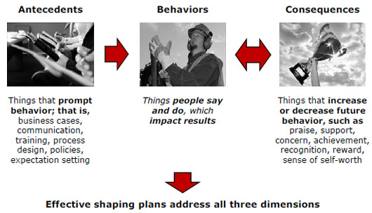 changing-behaviors-to-deliver-figure-01.jpg