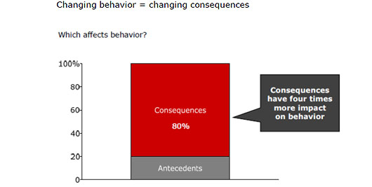 changing-behaviors-to-deliver-figure-02.jpg