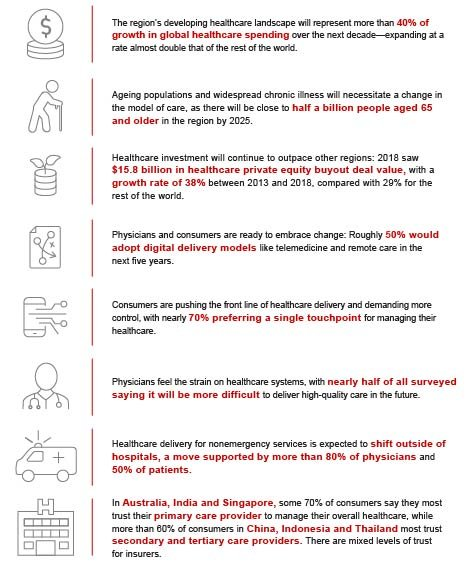Heeding The Call To Reinvent Healthcare Delivery Bain Company