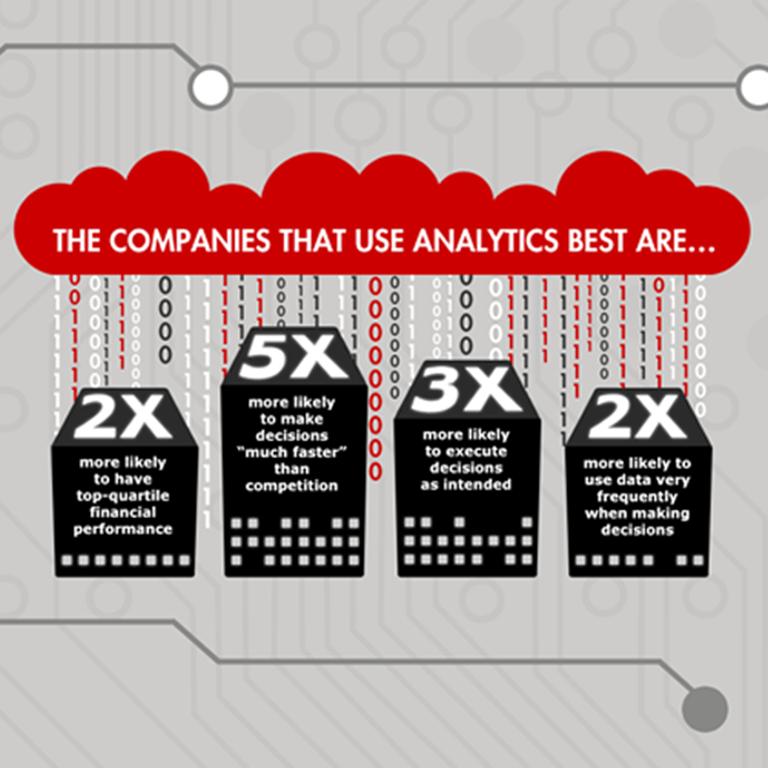 Big Data: The Organizational Challenge - Bain & Company