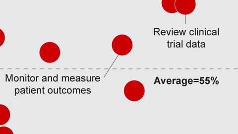 Beyond the Pill: How to Improve the Customer Experience in